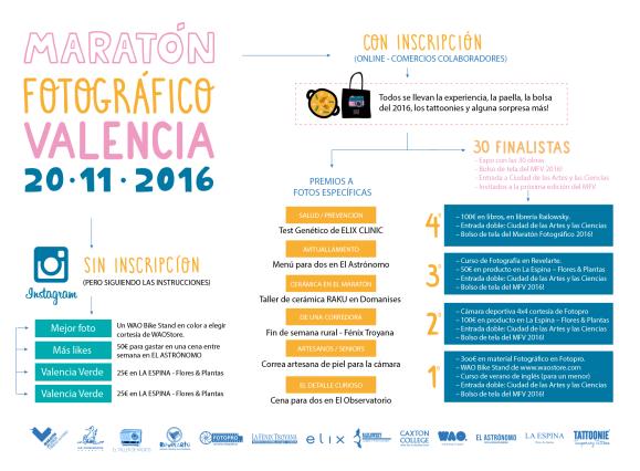 maraton-fotografico-de-valencia-2016-premios1